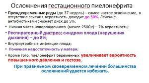 Гридчик слайды Орел