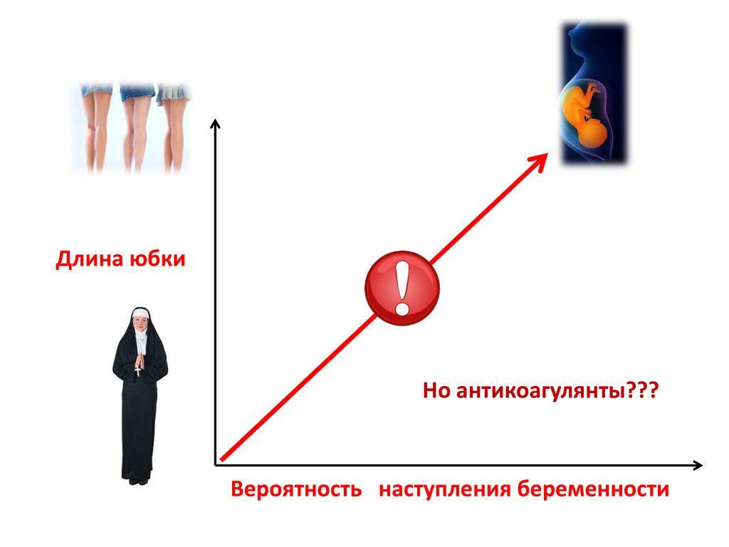 Профилактика и лечение венозных тр